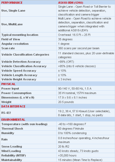 AS618-UDH Specifications